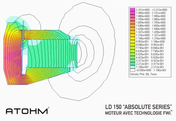 Atohm-Graph_SD_II