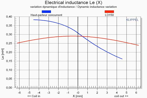 Atohm-inductance_SD